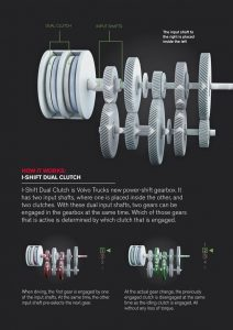 Volvo I-Shift dual clutch_01